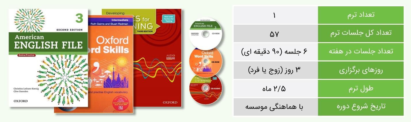 جدول سوم دوره های مکالمه انگلیسی فشرده ECP - مکالمه کاربردی و مکالمه روان