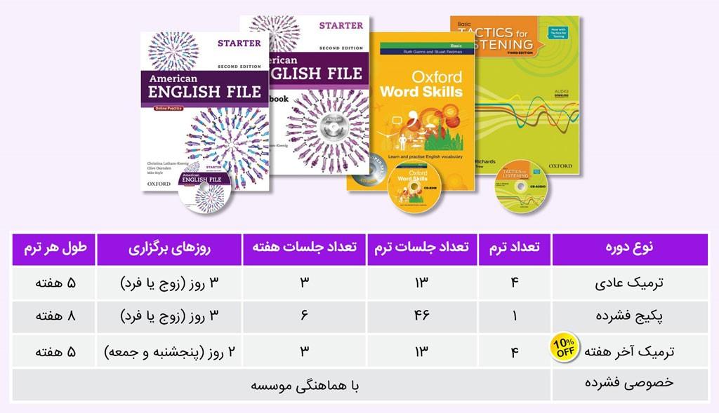 english-adult-table ttc courses آموزشگاه زبان اسپیکان