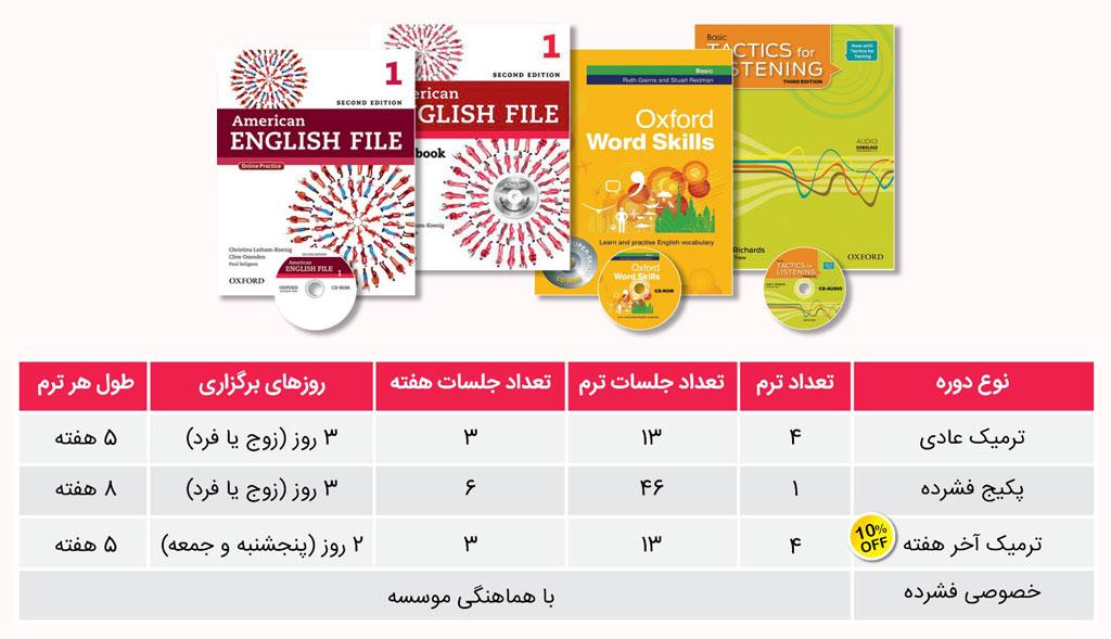 english-adult-table2 ttc courses آموزشگاه زبان اسپیکان