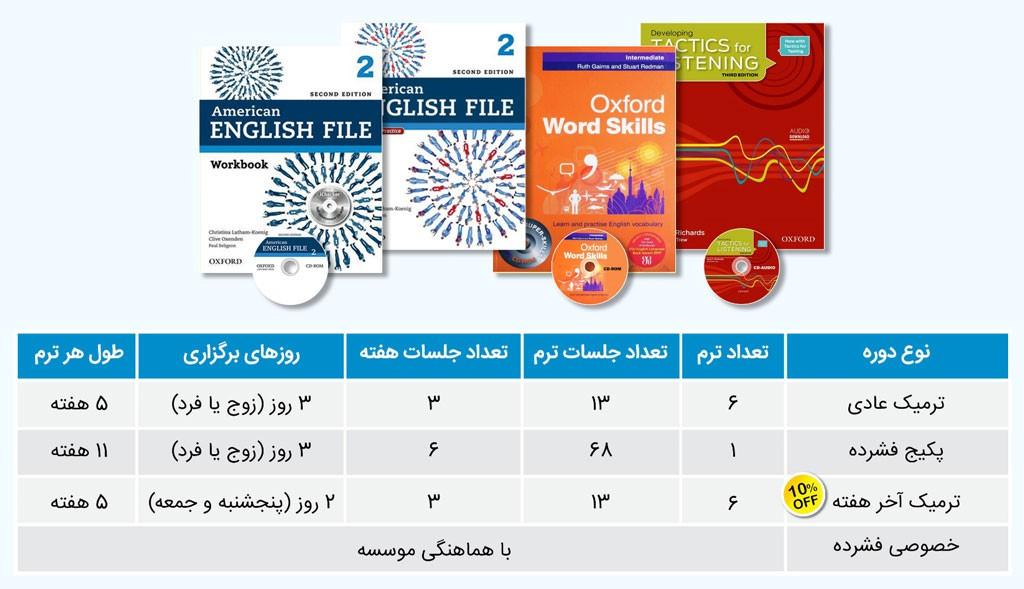 english-adult-table3 ttc courses آموزشگاه زبان اسپیکان