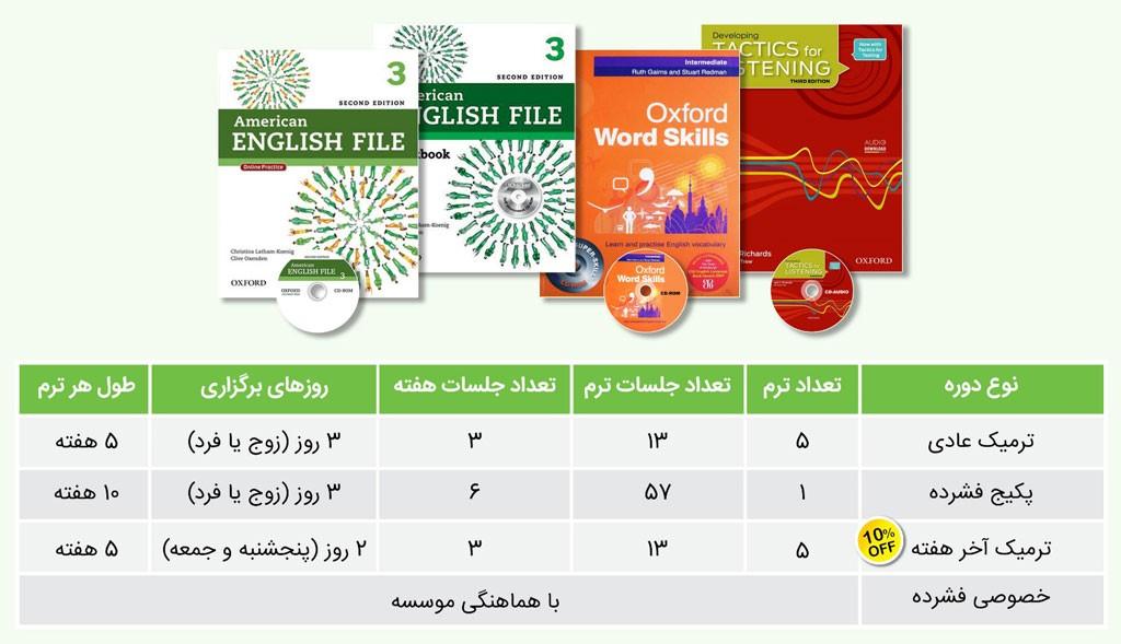 english-adult-table4 ttc courses آموزشگاه زبان اسپیکان