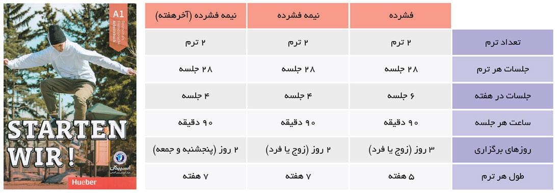 جدول کلاسی آموزش زبان آلمانی آموزشگاه اسپیکان | A1