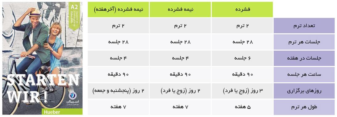 جدول کلاس آموزش زبان آلمانی بزرگسالان | A2