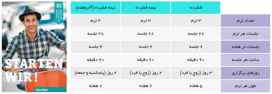 جدول کلاس آموزش زبان آلمانی بزرگسالان | B1